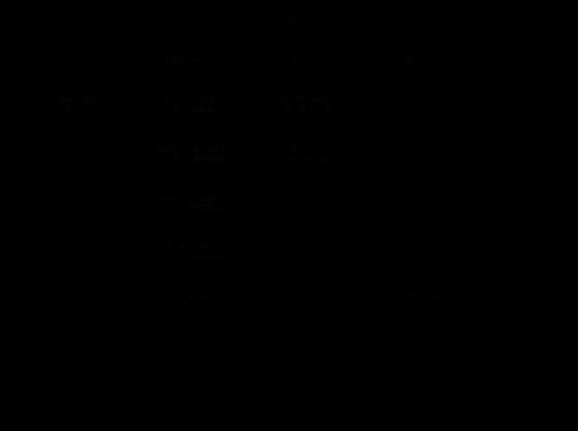 漁協,組合,機構図